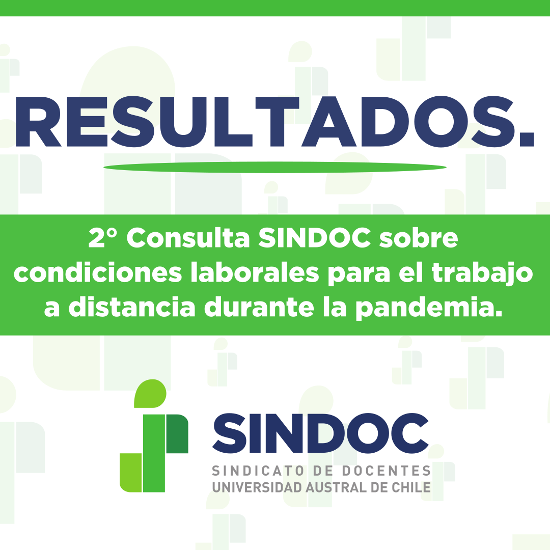 Resultados 2° Consulta SINDOC sobre condiciones laborales para el trabajo a distancia durante la pandemia.